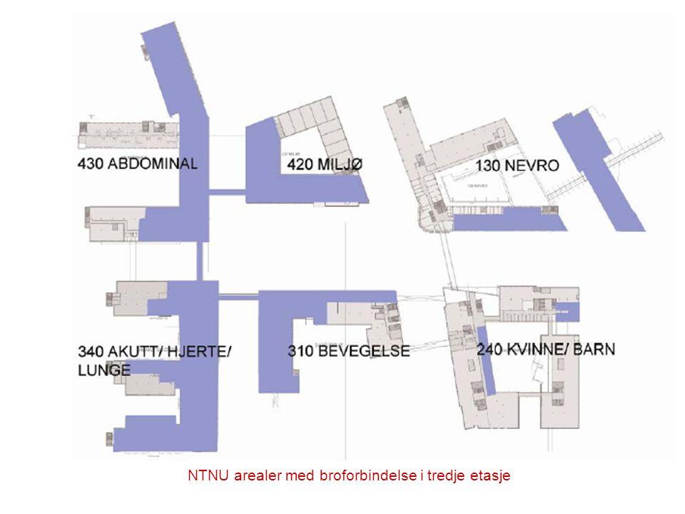 NTNU arealer med broforbindelse i tredje etasje
