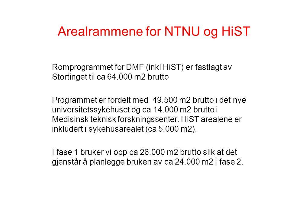 Arealrammene for NTNU og HiST