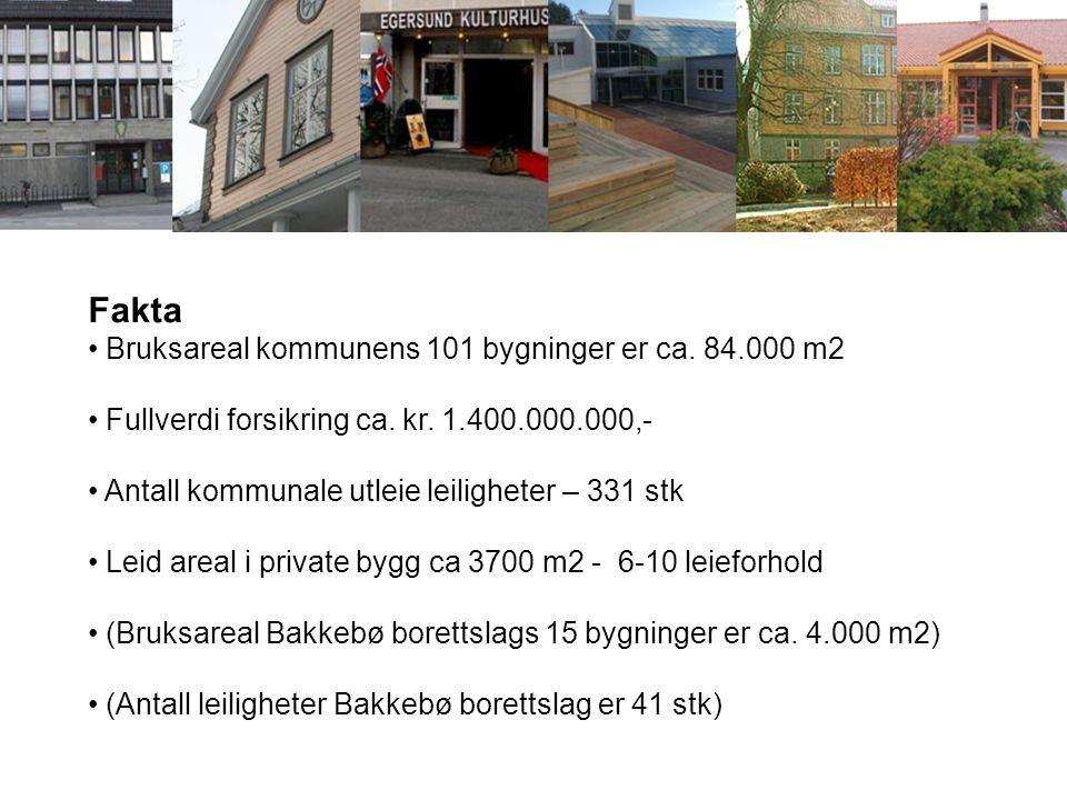 Fakta Bruksareal kommunens 101 bygninger er ca. 84.000 m2