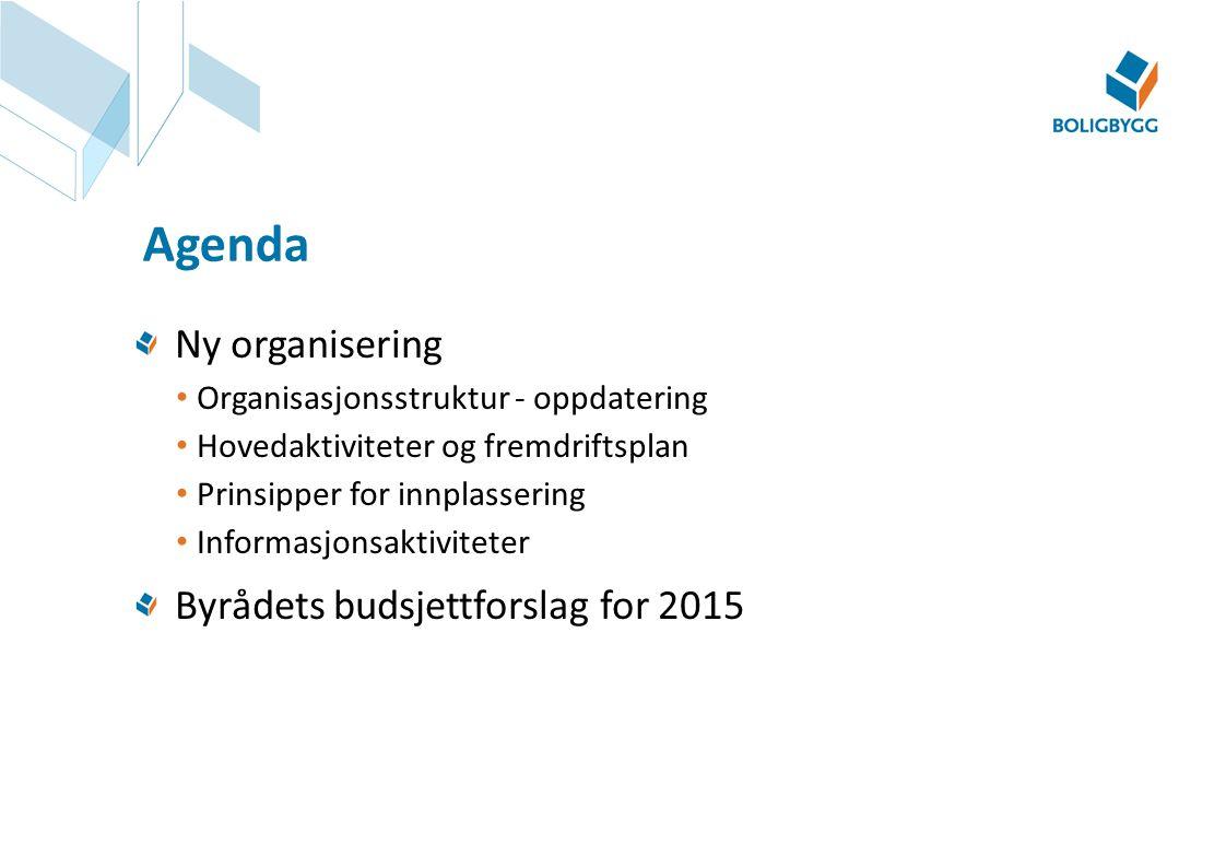 Agenda Ny organisering Byrådets budsjettforslag for 2015