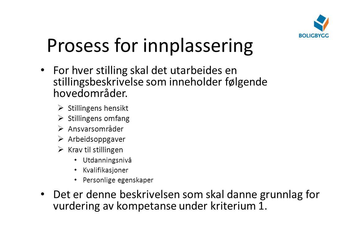 Prosess for innplassering