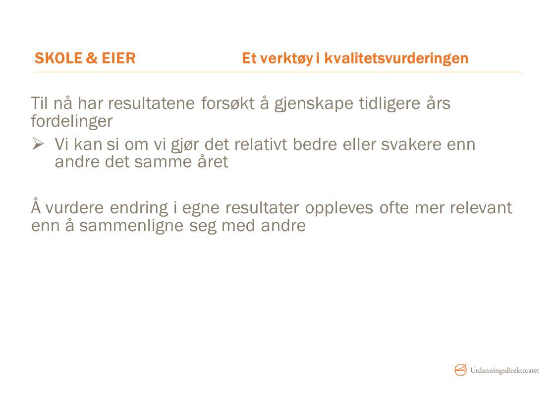 SKOLE & EIER Et verktøy i kvalitetsvurderingen