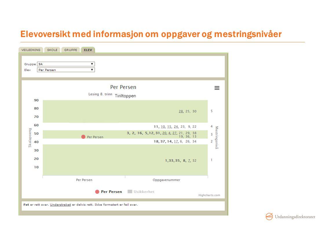 Elevoversikt med informasjon om oppgaver og mestringsnivåer