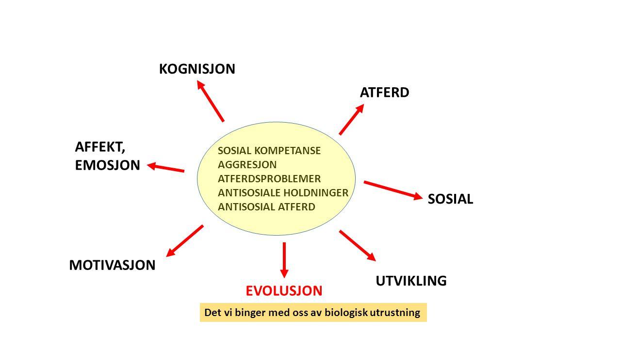 KOGNISJON ATFERD AFFEKT, EMOSJON SOSIAL MOTIVASJON UTVIKLING EVOLUSJON
