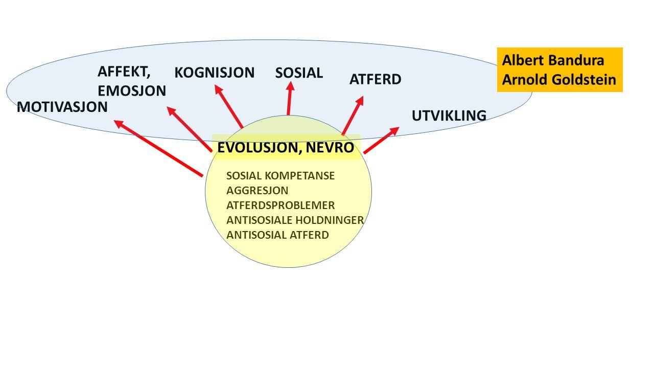 Albert Bandura Arnold Goldstein AFFEKT, KOGNISJON SOSIAL ATFERD