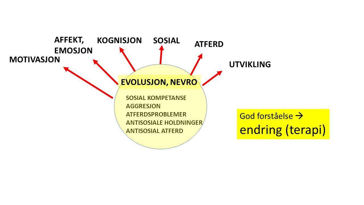 endring (terapi) AFFEKT, KOGNISJON SOSIAL ATFERD EMOSJON MOTIVASJON
