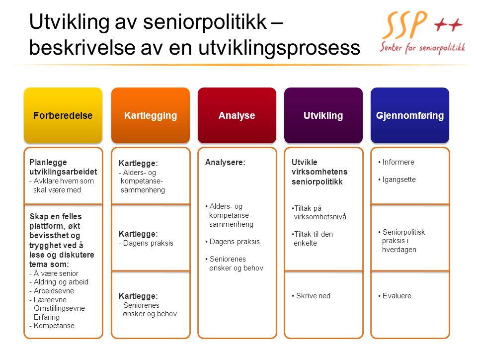Utvikling av seniorpolitikk – beskrivelse av en utviklingsprosess