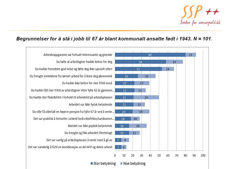 Begrunnelser for å stå i jobb til 67 år blant kommunalt ansatte født i 1943. N = 101.