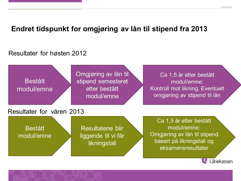 Endret tidspunkt for omgjøring av lån til stipend fra 2013