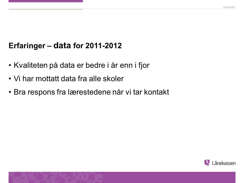 Erfaringer – data for 2011-2012 Kvaliteten på data er bedre i år enn i fjor. Vi har mottatt data fra alle skoler.
