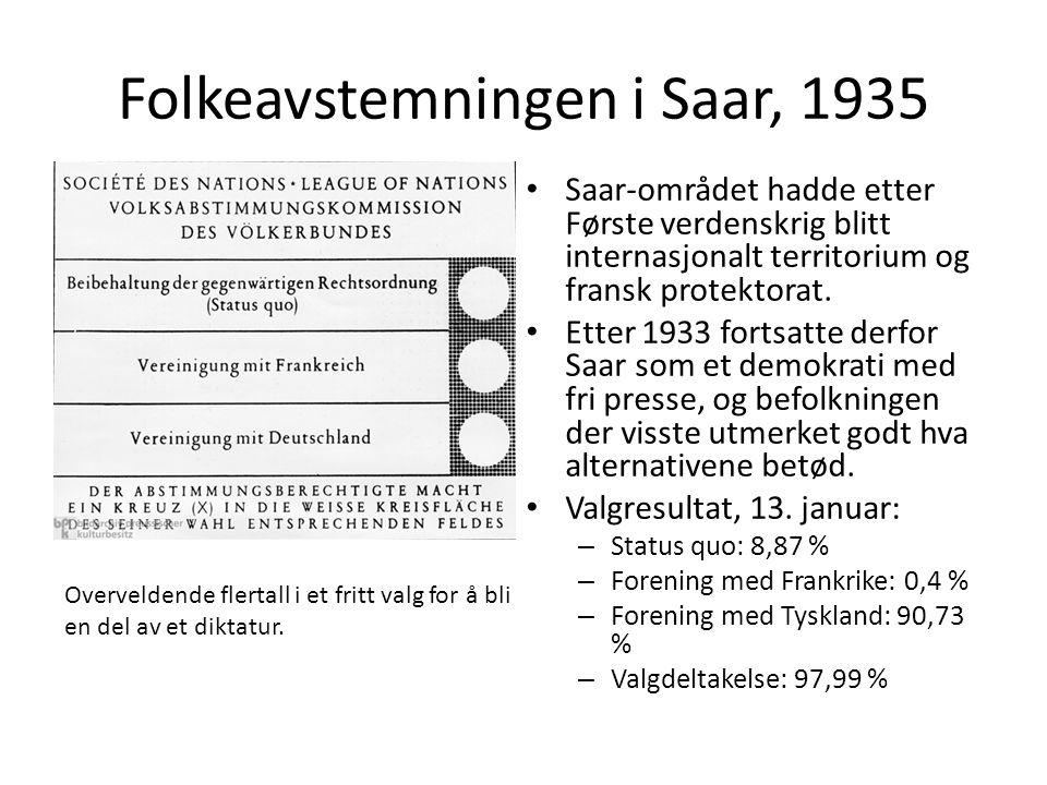 Folkeavstemningen i Saar, 1935