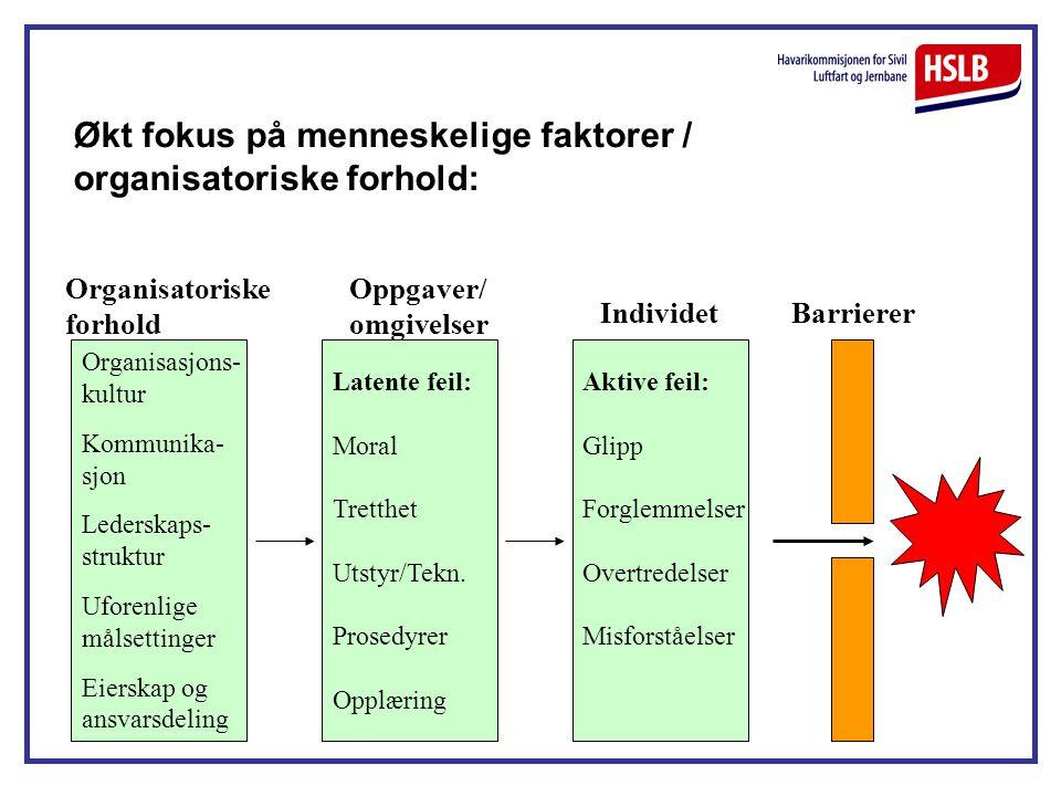 Økt fokus på menneskelige faktorer / organisatoriske forhold: