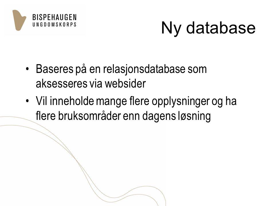 Ny database Baseres på en relasjonsdatabase som aksesseres via websider.