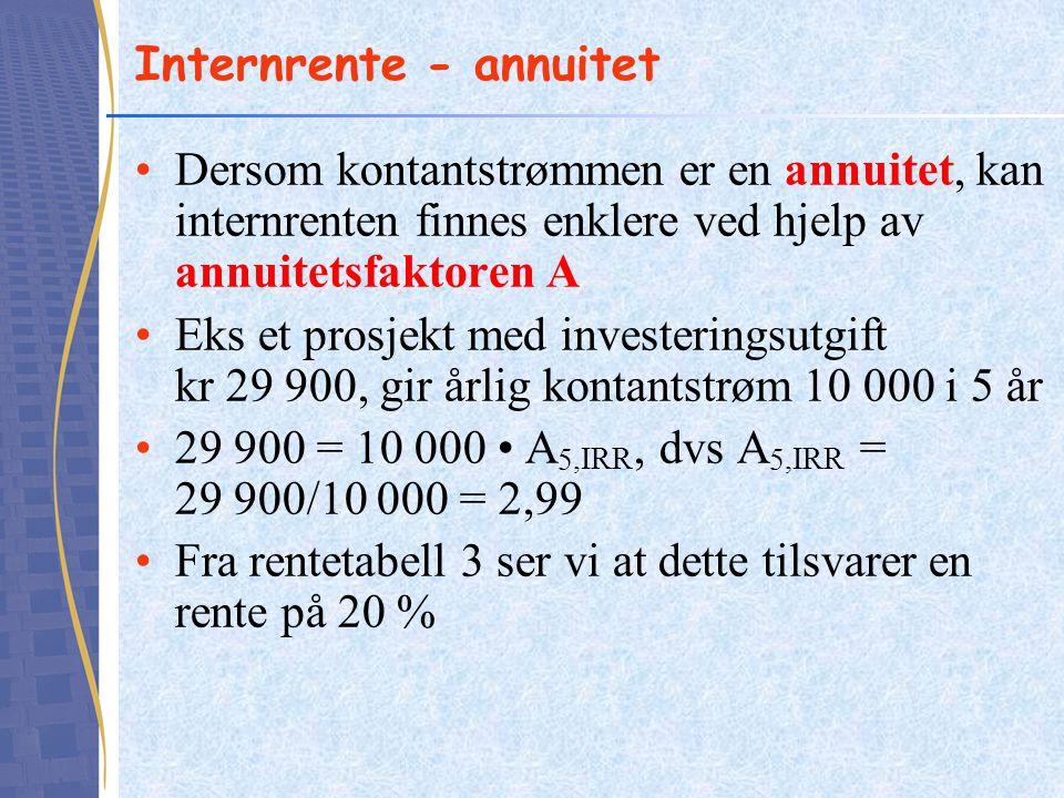 Internrente - annuitet