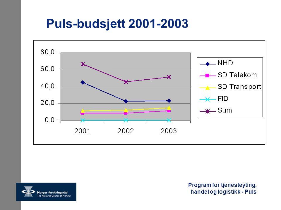 Puls-budsjett 2001-2003 Program for tjenesteyting, handel og logistikk - Puls