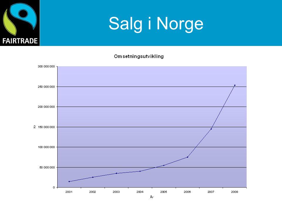 Salg i Norge