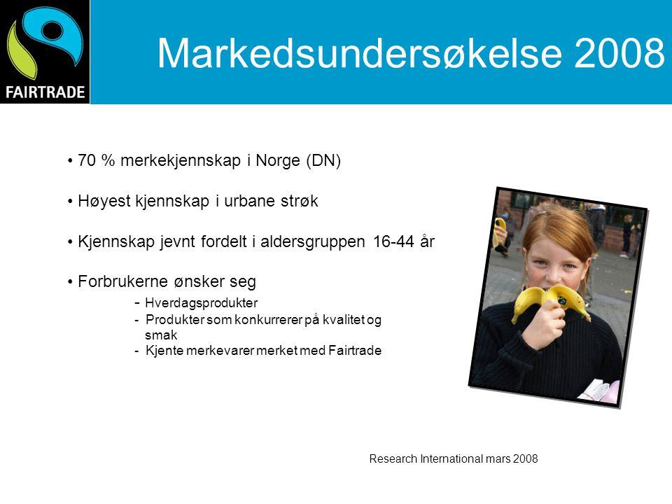 Markedsundersøkelse 2008 70 % merkekjennskap i Norge (DN)