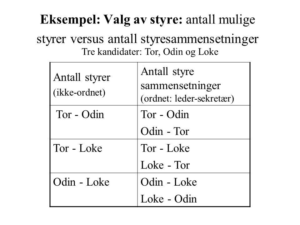Tre kandidater: Tor, Odin og Loke