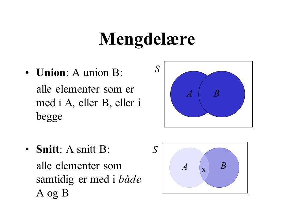 Mengdelære Union: A union B: