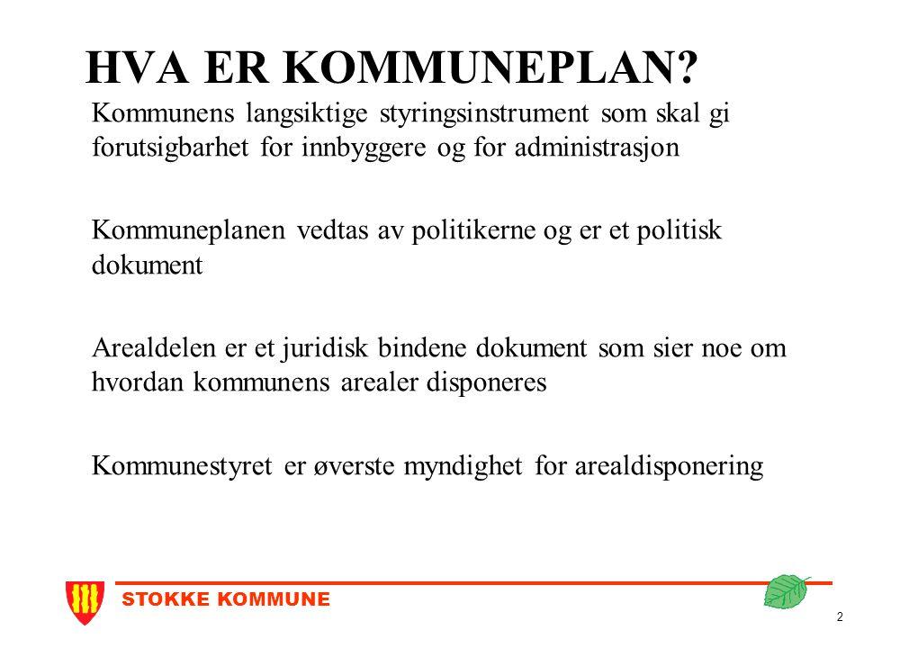 Hva er kommuneplan Kommunens langsiktige styringsinstrument som skal gi forutsigbarhet for innbyggere og for administrasjon.