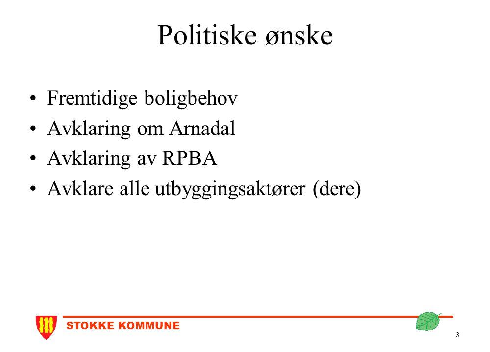 Politiske ønske Fremtidige boligbehov Avklaring om Arnadal