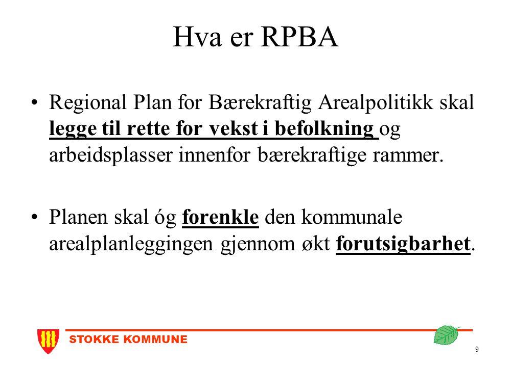 Hva er RPBA Regional Plan for Bærekraftig Arealpolitikk skal legge til rette for vekst i befolkning og arbeidsplasser innenfor bærekraftige rammer.