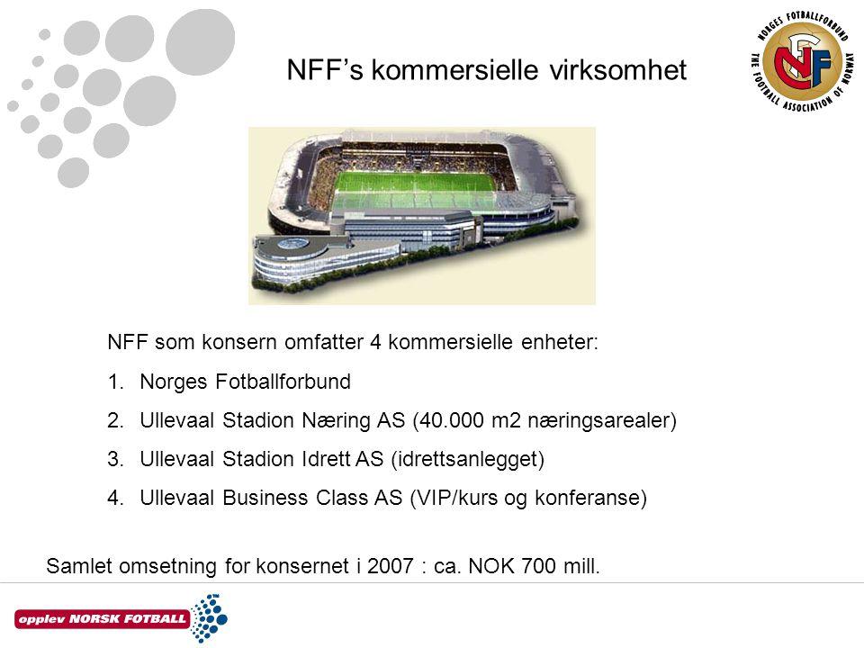 NFF's kommersielle virksomhet