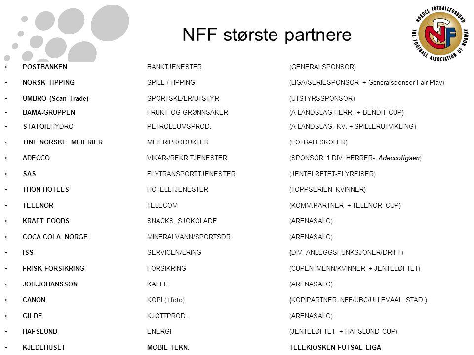 NFF største partnere POSTBANKEN BANKTJENESTER (GENERALSPONSOR)