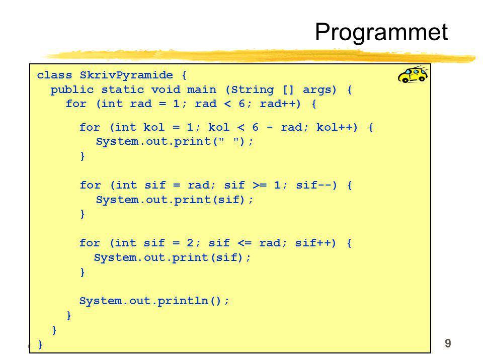 Programmet class SkrivPyramide {