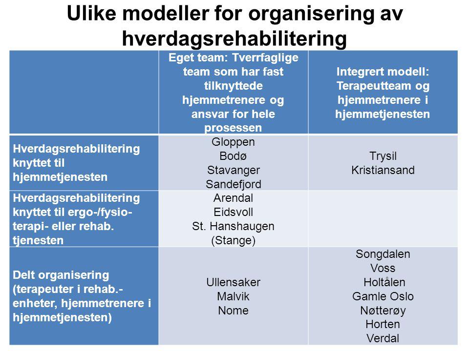Ulike modeller for organisering av hverdagsrehabilitering