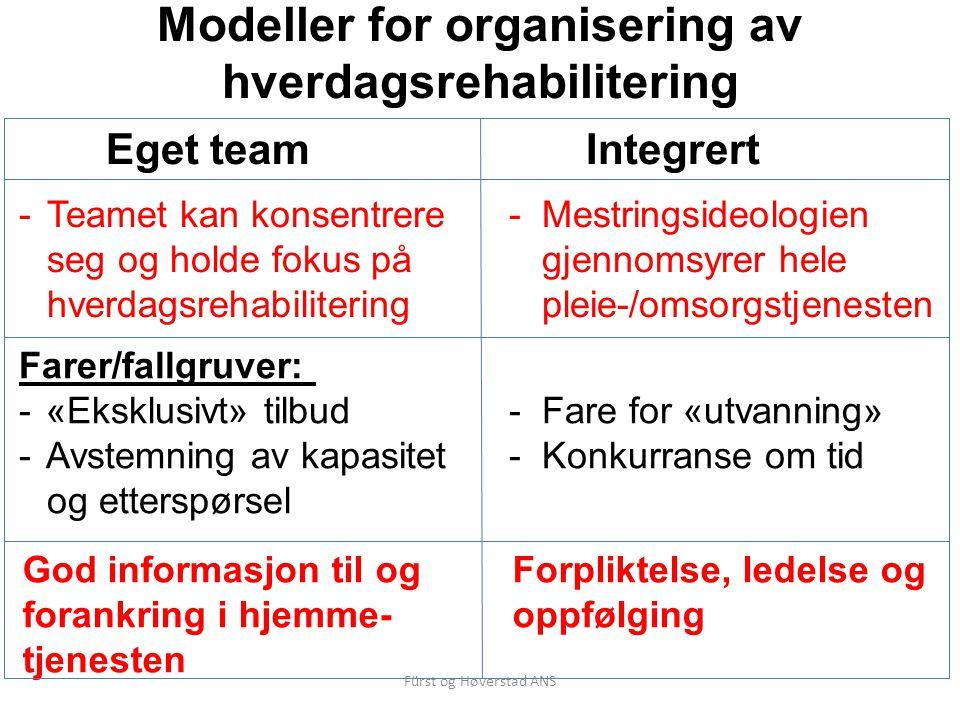 Modeller for organisering av hverdagsrehabilitering