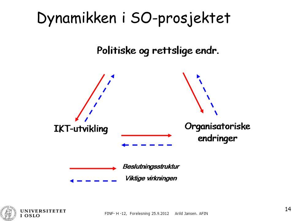 Dynamikken i SO-prosjektet