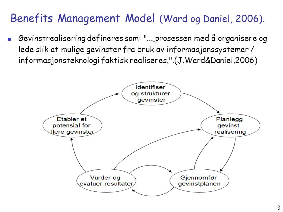 Benefits Management Model (Ward og Daniel, 2006).