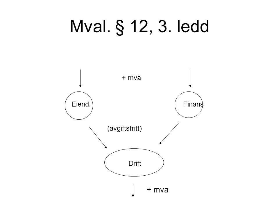 Mval. § 12, 3. ledd + mva Eiend. Finans (avgiftsfritt) Drift + mva