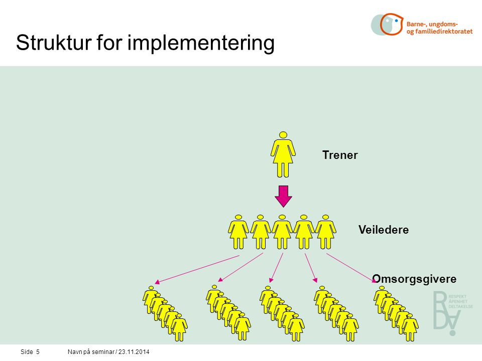 Struktur for implementering