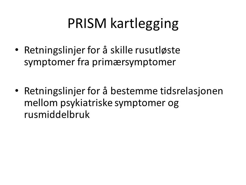PRISM kartlegging Retningslinjer for å skille rusutløste symptomer fra primærsymptomer.