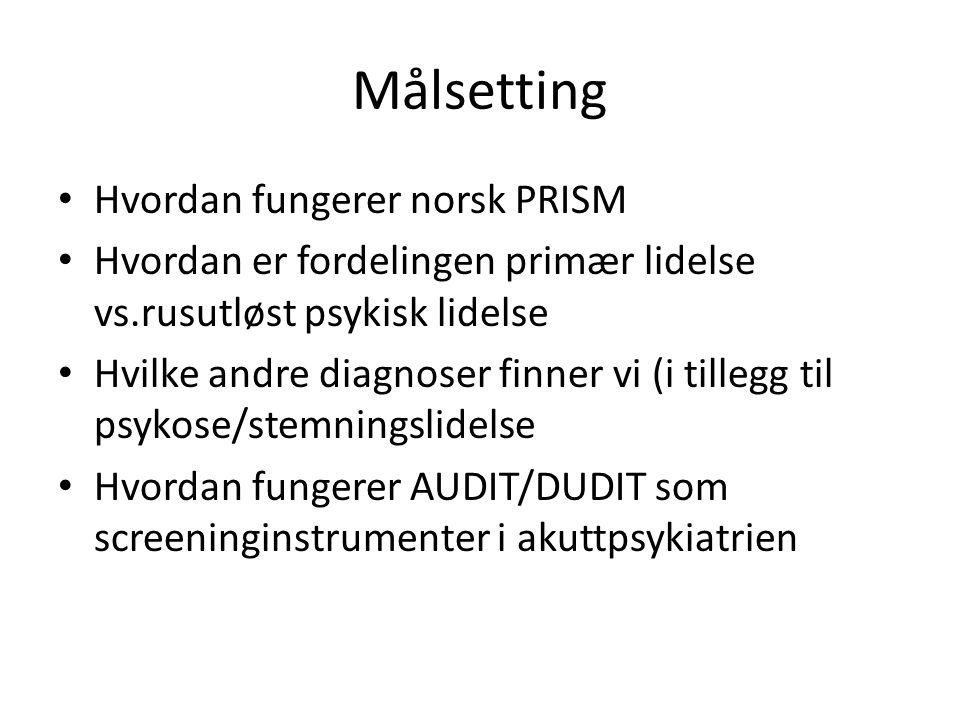 Målsetting Hvordan fungerer norsk PRISM