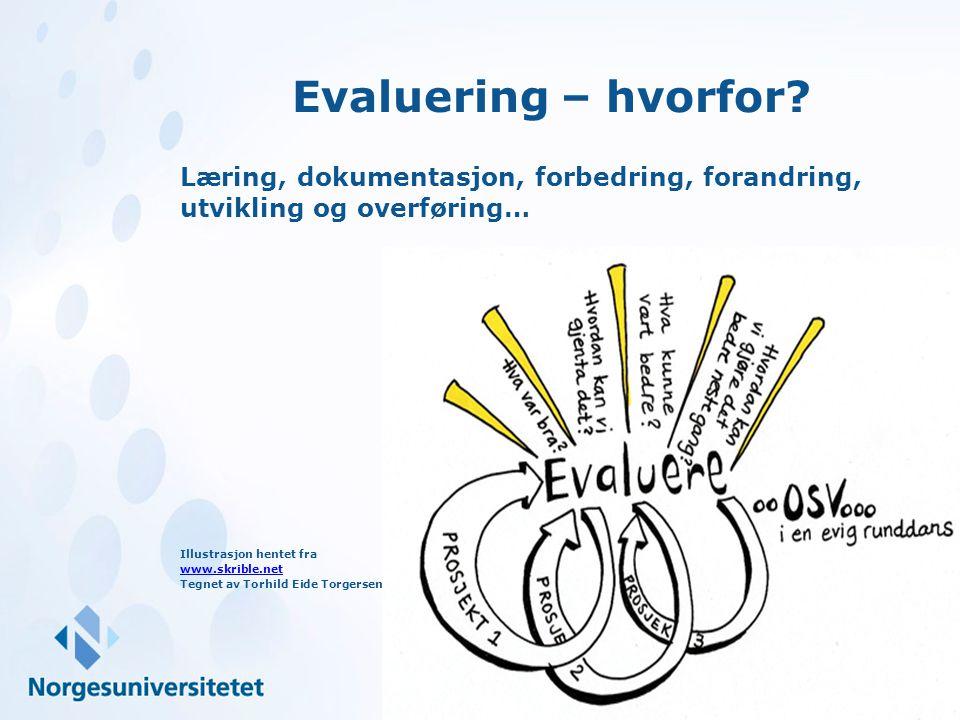 Evaluering – hvorfor Læring, dokumentasjon, forbedring, forandring, utvikling og overføring… Illustrasjon hentet fra.