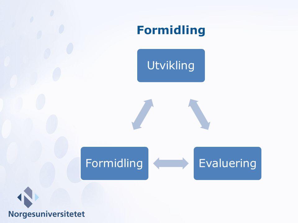Formidling Utvikling Evaluering Formidling