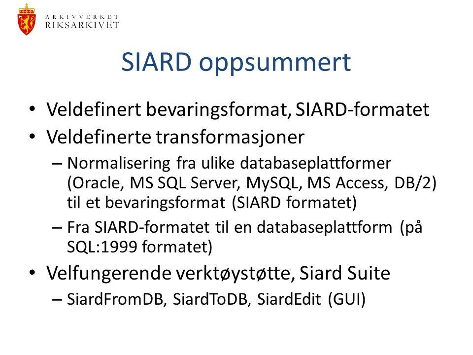 SIARD oppsummert Veldefinert bevaringsformat, SIARD-formatet