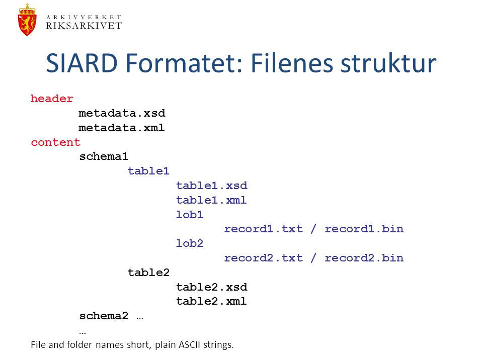 SIARD Formatet: Filenes struktur