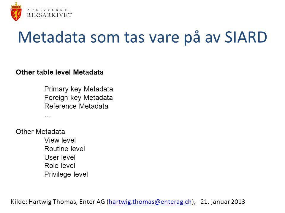 Metadata som tas vare på av SIARD