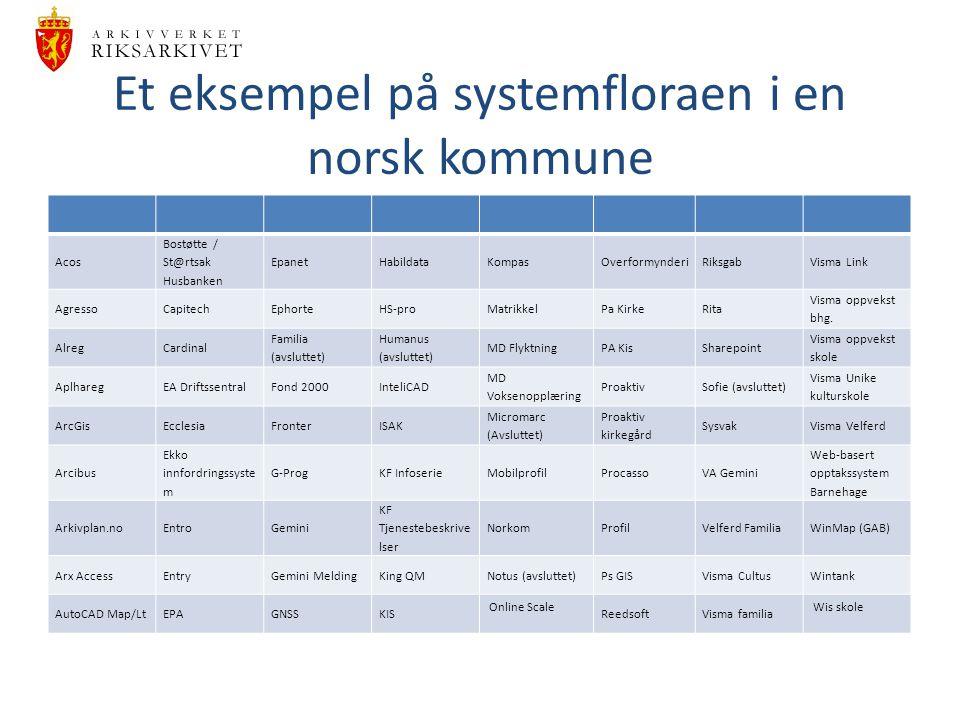Et eksempel på systemfloraen i en norsk kommune