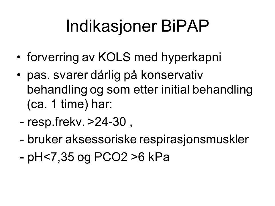 Indikasjoner BiPAP forverring av KOLS med hyperkapni