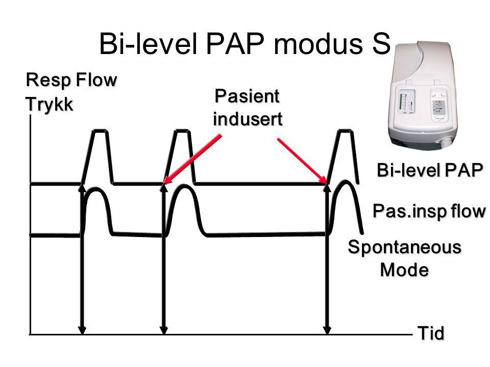 Bi-level PAP modus S Resp Flow Pasient Trykk indusert Bi-level PAP