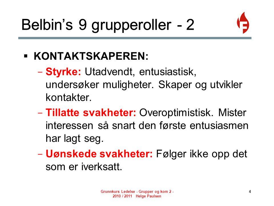 Belbin's 9 grupperoller - 2