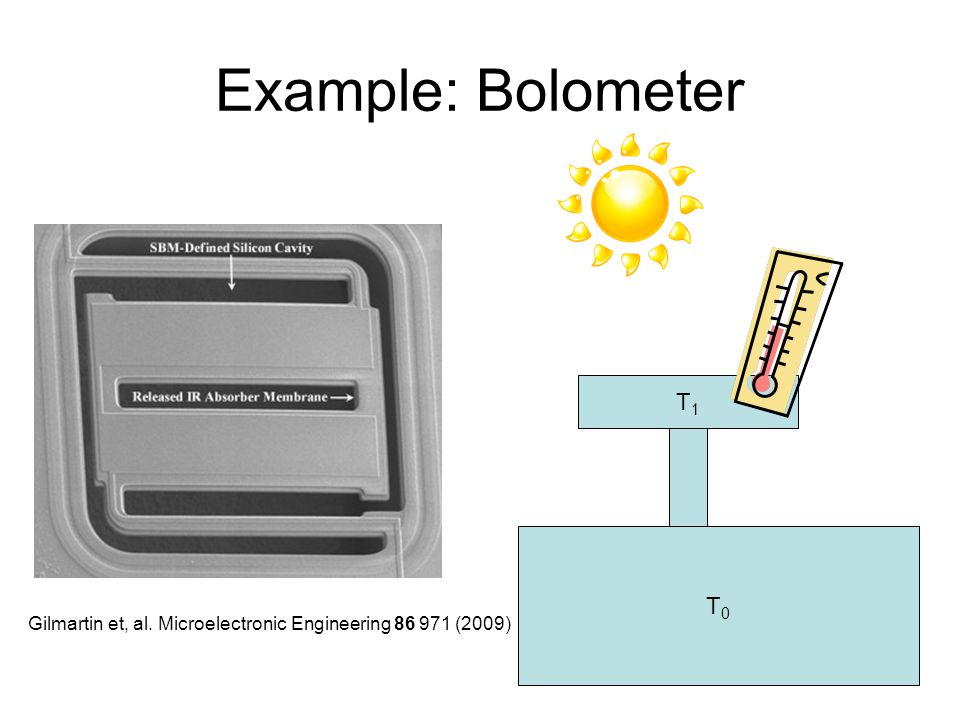Example: Bolometer T1 T0 Gilmartin et, al. Microelectronic Engineering 86 971 (2009)