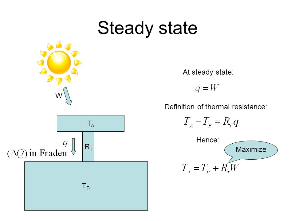 Steady state At steady state: W Definition of thermal resistance: TA