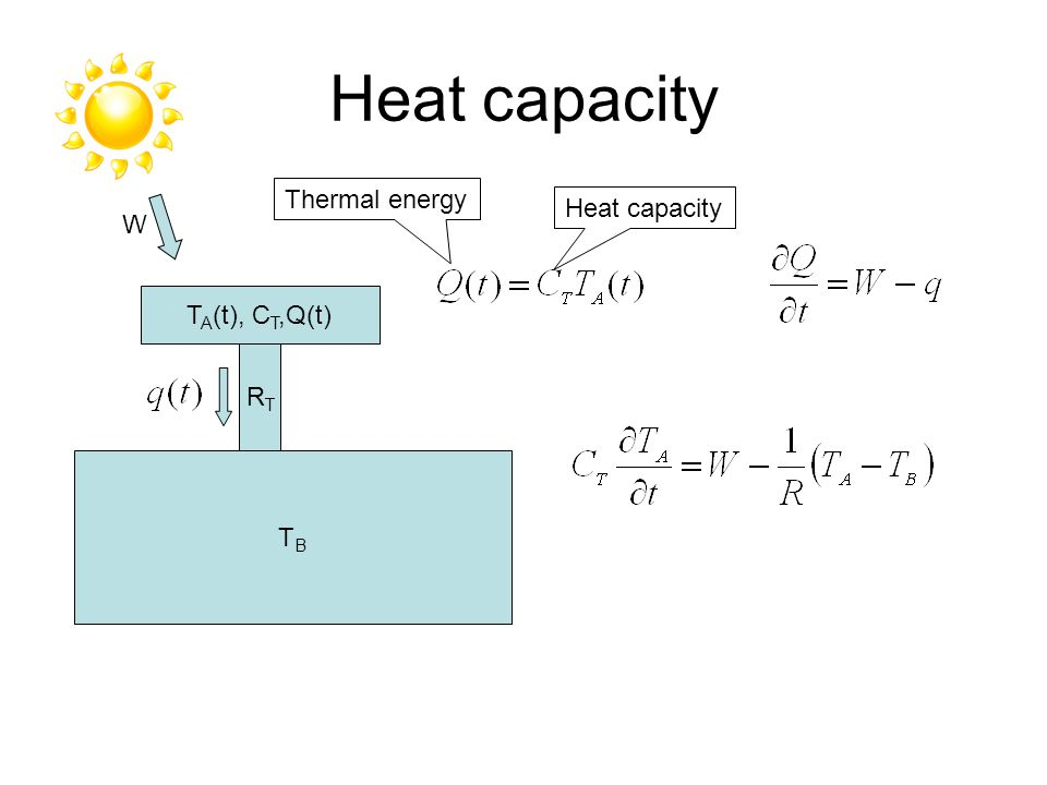 Heat capacity Thermal energy Heat capacity W TA(t), CT,Q(t) RT TB