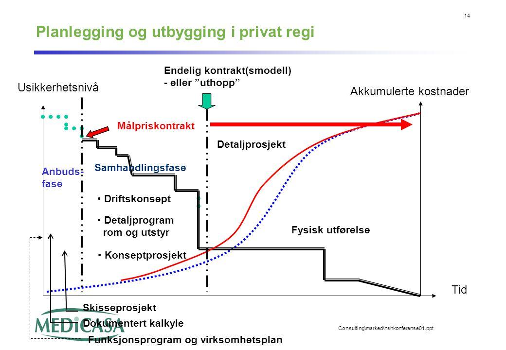 Planlegging og utbygging i privat regi